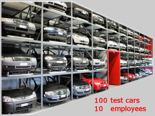 Autoteile höchste qualität für 100% Sicherheit im Verkehr. | SILUX.AT